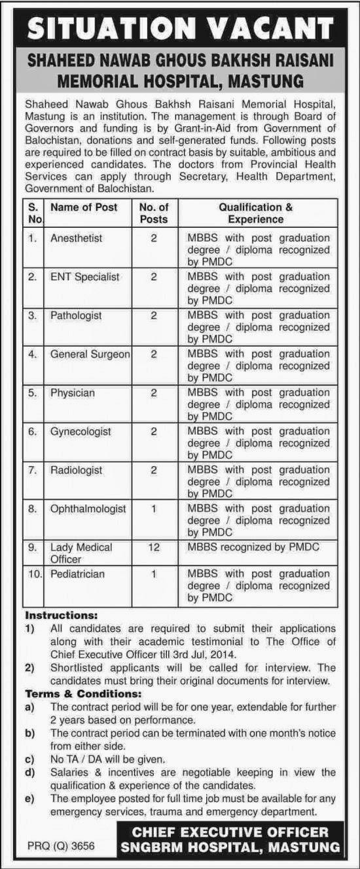 Required Doctors in Shaheed Nawab Ghous Bakhsh Raisani Memorial Hospital, Mastung
