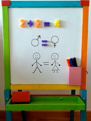 Aprender que hombres y mujeres somos iguales