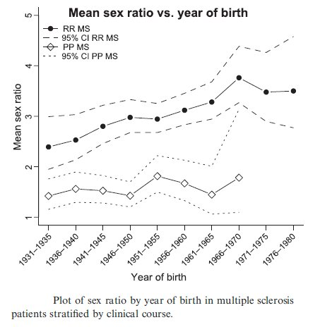 extraordinary sex ratios male mumble females