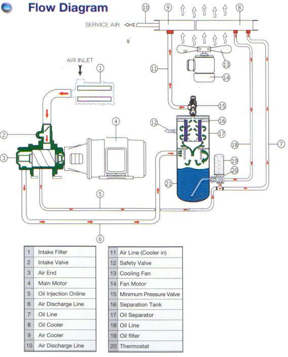 Battery Not Charging Help T7634161 additionally Alco Refrigeration  ponents together with Watch in addition Refrigeration Pressure Regulators Flow Controls Parts 1 And 2 besides Yd25 D40 R51 Heater Oil Cooler Hoses. on ac piping parts