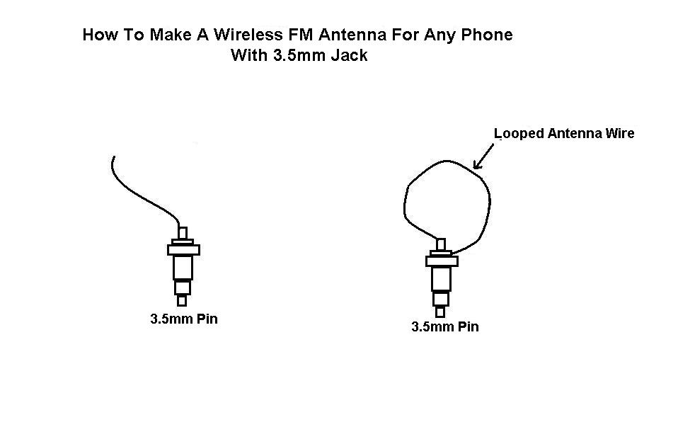sujoy s tech blog how to make a wireless fm antenna for any step6 your fm antenna is ready you can attach other end of the wire to the pin above the flat pin as shone in the figure below that will make a loop