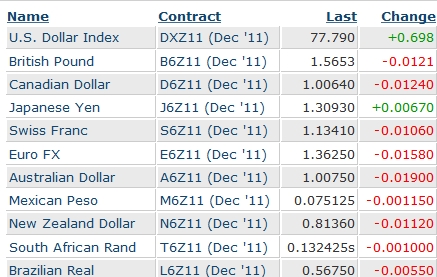 Mish S Global Economic Trend Analysis No Hiding Spots