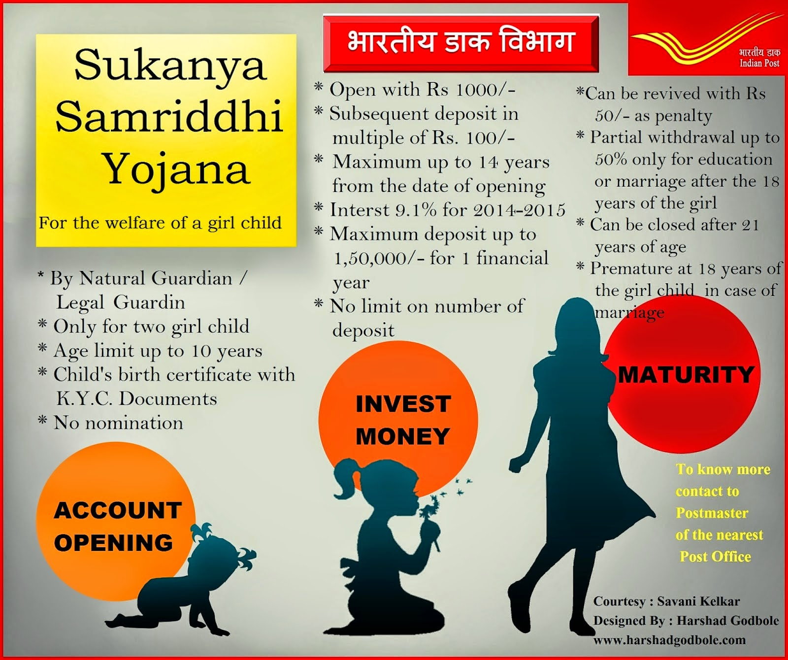 ladli scheme Department of women and child development in gulabi bagh, delhi is one of  the top government organisations in gulabi bagh, delhi visit justdial for.