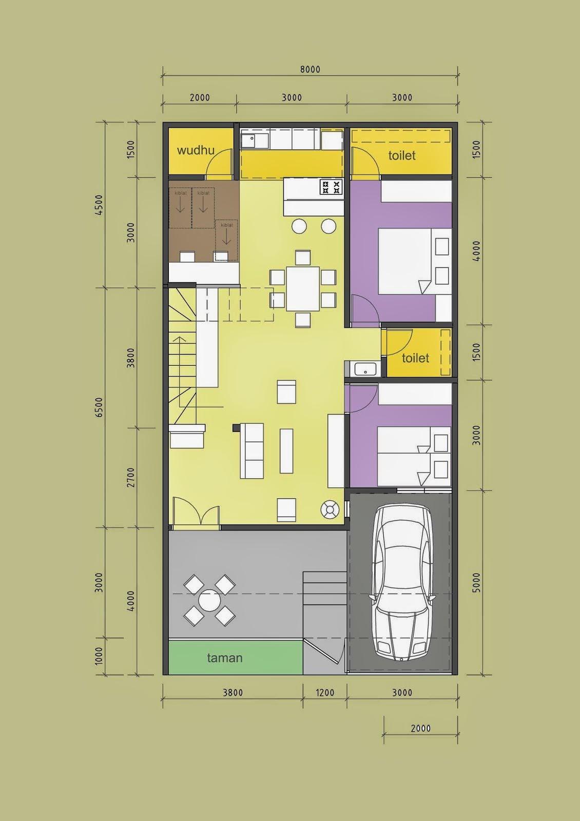 Model Gambar Rumah Minimalis Type 36 Idaman | Desainer Rumah