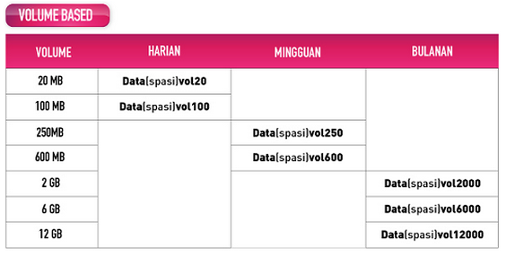 Postpaid Unlimited