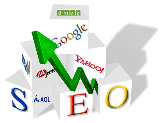 About Search Engine Optimization for Blogs SEO