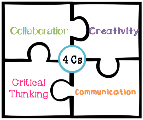 Communication - Inquiry and critical thinking