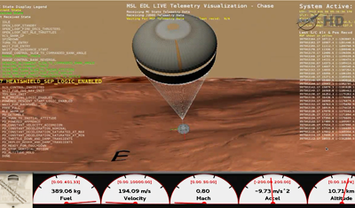 Curiosity MSL lands on Mars. Computer simulation of deployment of the supersonic parachute. 6 August 2012. NASA/JPL.