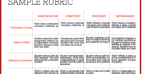 A Wonderful Multi-purpose Rubric for Teachers