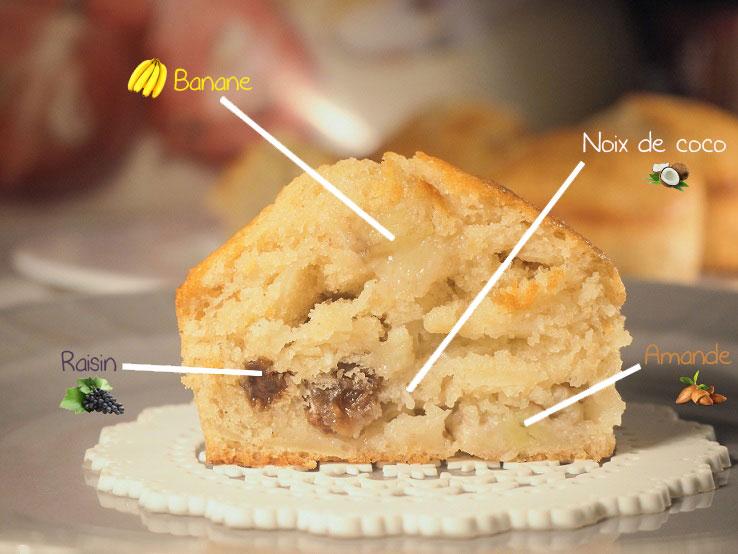 recette, simple, muffins, vitaminés, amandes, noix de coco, raisins, bananes,