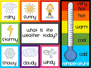 image regarding Printable Weather Charts called A Working day within just 1st Quality Day-to-day Temperature!