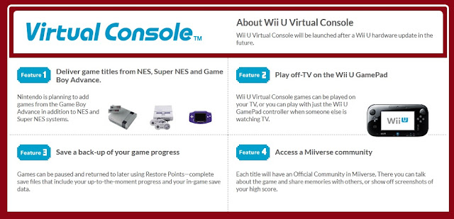 Screenshot of the Wii U Virtual Console Official Website