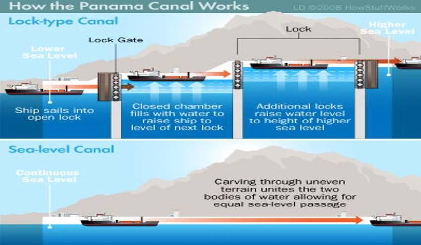 Begini Cara Kerja Kapal di Dermaga Terusan Panama