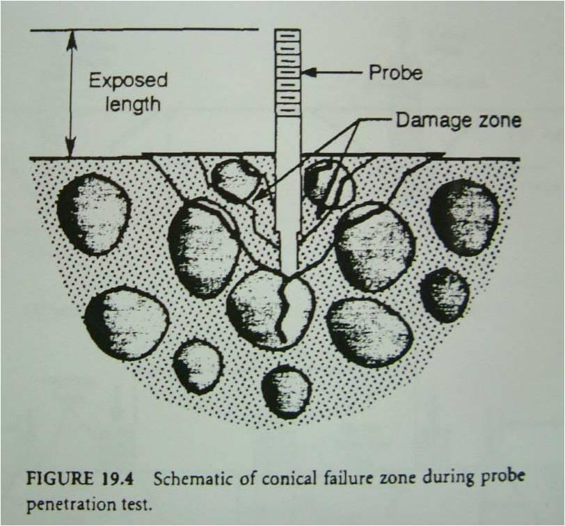 Deepthroat lex steel tube
