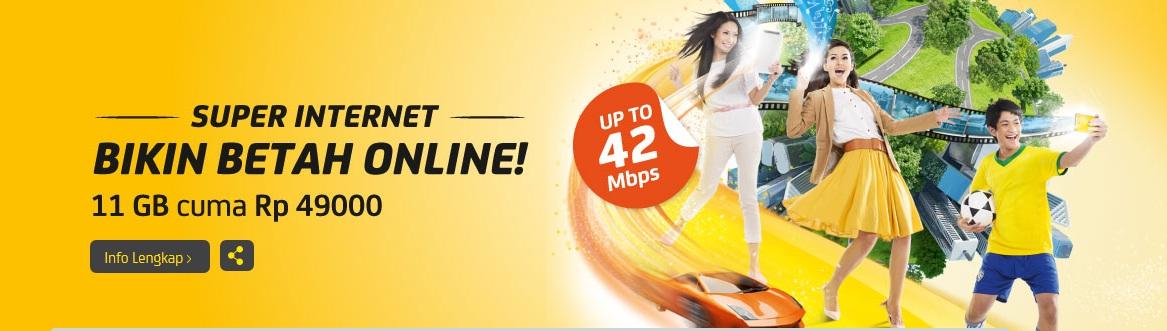 Harga Paket Internet IM3 Terbaru
