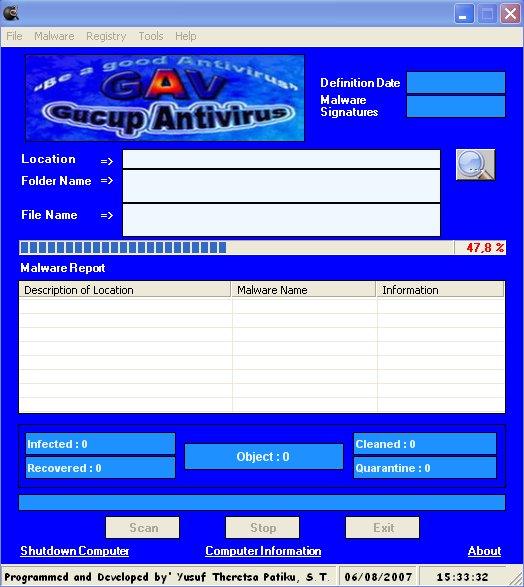 gucup_antivirus