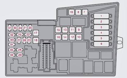 volvo c30 fuse box manual e book cars u0026 fuses 2013 volvo c30 fusesfuse box in the engine compartment schematic view