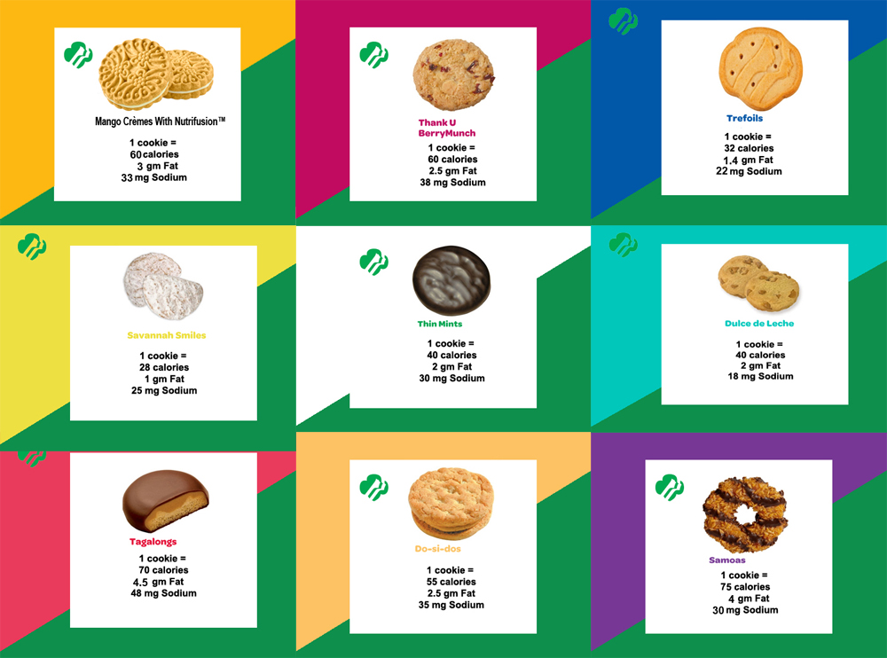 girl scout cookies types 2015 choice image   diagram
