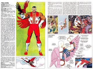 Halcon (ficha marvel comics)