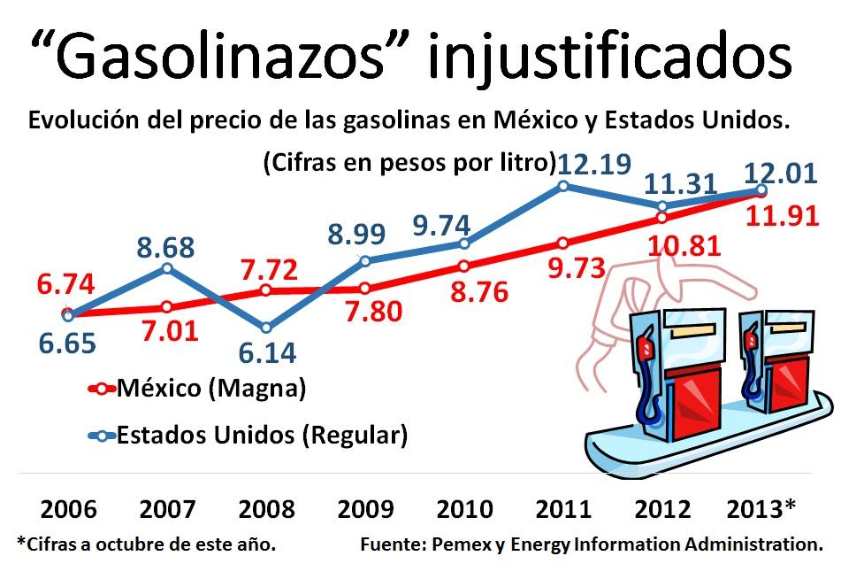 Refrendo De Placas Estado De Mxico 2016 | refrendo de