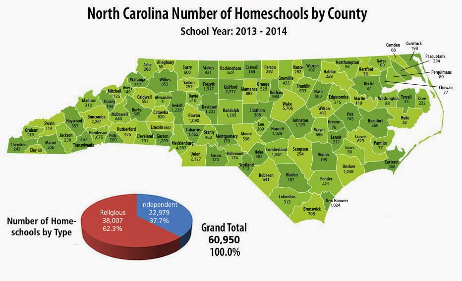Learning Together: Homeschool Growth is HUGE in NC