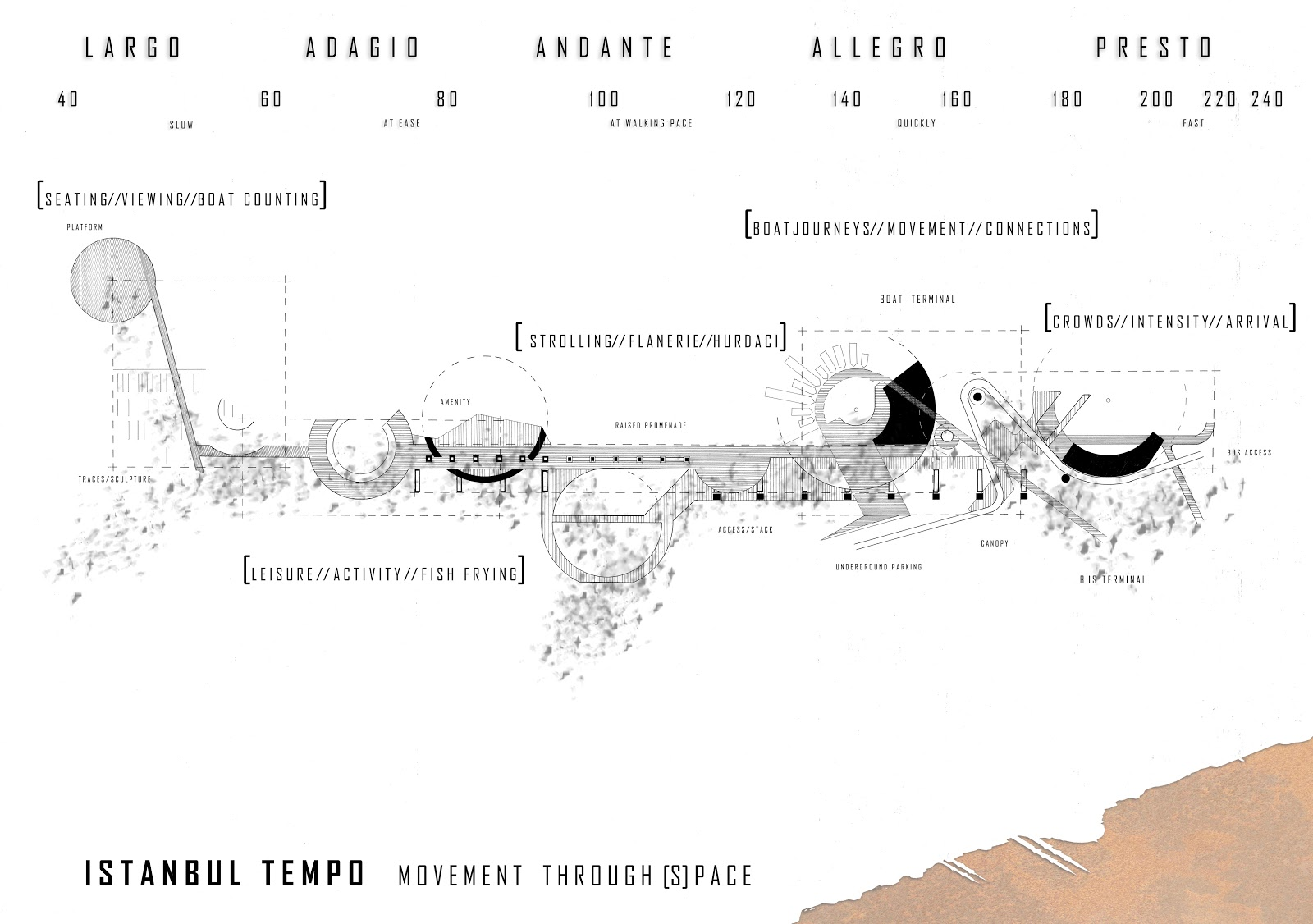 Musical Terms Tempo i 39 Tempos 39 in Musical Terms