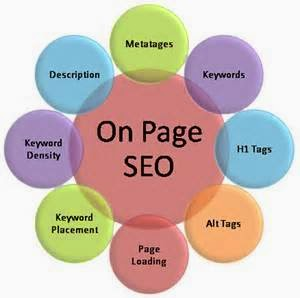 Blog Info, SEO OnPage Banner