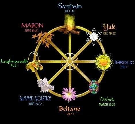 Wicca 1