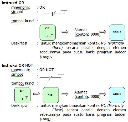 Plc pada prinsipnya salah satu cara pemogramman plc adalah menggunakan ladder diagram diagram tangga omron menyediakan beberapa intruksi dasar untuk ccuart Choice Image