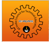 AICTE Recruitment 2019-19 Apply www.aicte-india.org All India Council of Technical Education