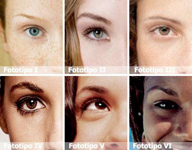 Le maschere da pigmentary notano su una faccia con amido