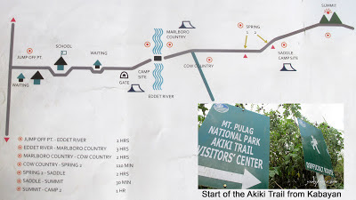 Guide map of the Akiki trail going up Mt. Pulag 