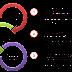 Diseño instruccional (online y MOOC) - Guía de 6 pasos
