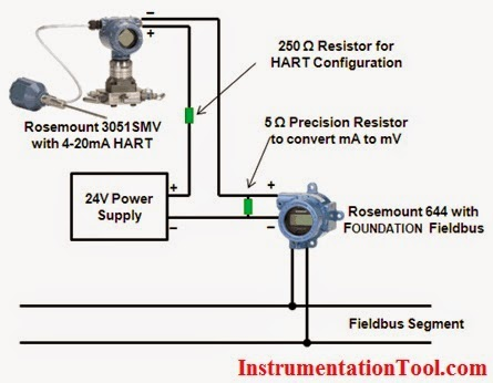 Convert%2B4 20ma%2Boutput%2Bto%2BFoundation%2BFieldbus convert 4 20ma current output to foundation fieldbus rosemount temperature transmitter wiring diagram at soozxer.org