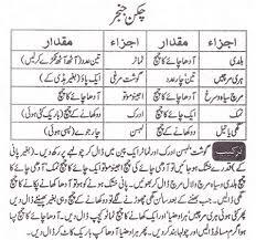 Chicken ginger recipe urdu