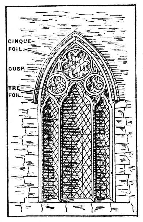 Gothic Architecture Diagram Gothic Architecture And