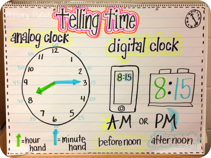 Primary Punch Telling Time Continued