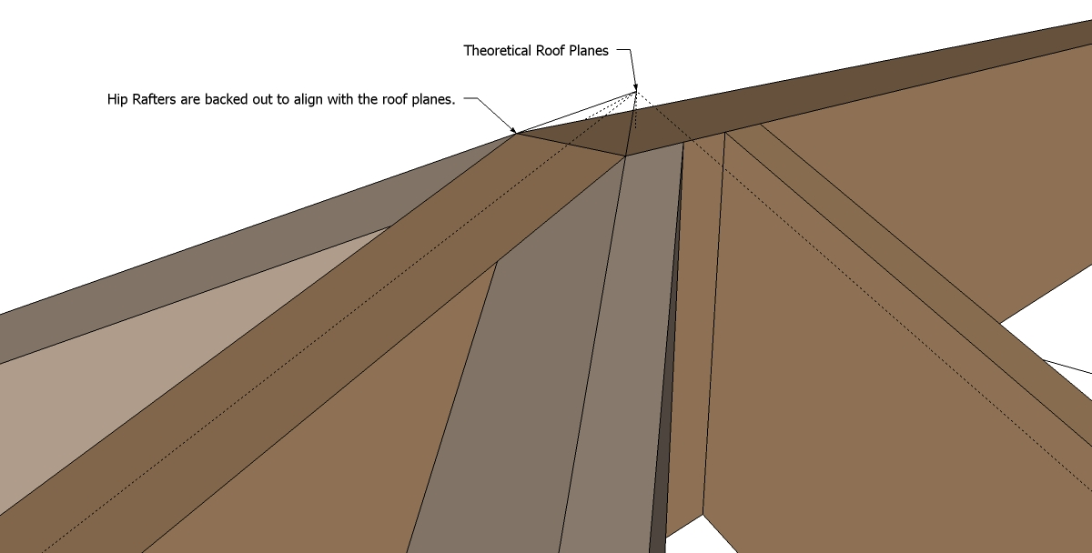 Roof Framing Geometry: Hip Rafter Backing Angles for Edge Bevel