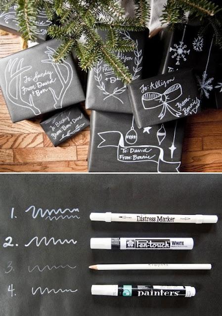 http://www.goinghometoroost.com/2012/christmas/christmas-chalkboard-packaging/