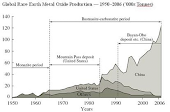 Soviet Natural Resources in the World Economy