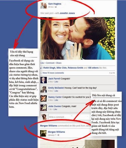 Đâu là từ khóa vàng trên facebook của bạn?