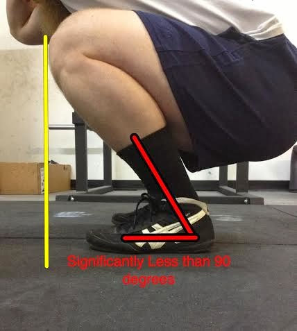 Why you can't Squat Deep