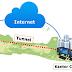 Membangun Tunnel dengan IPIP di Mikrotik