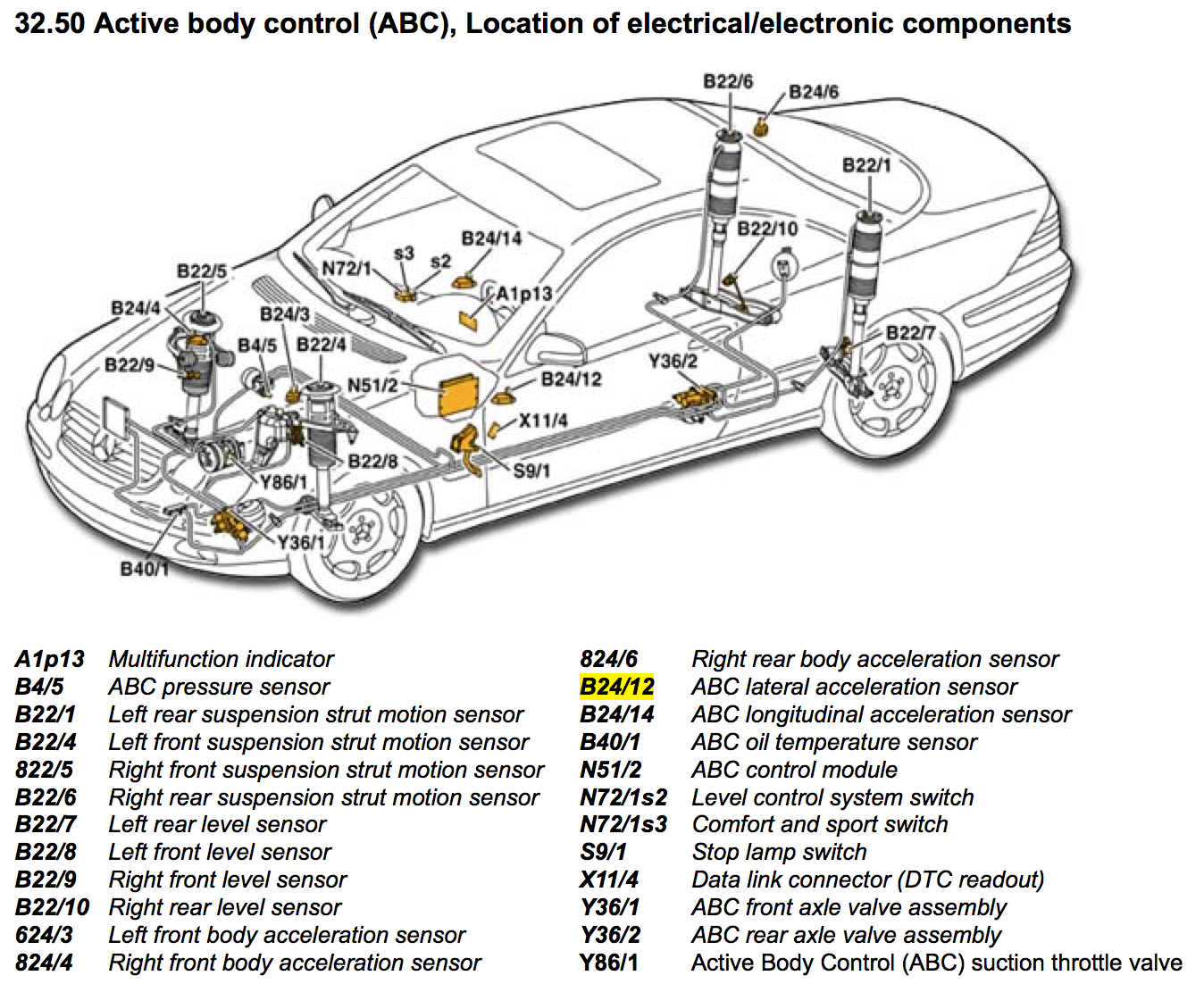 Mercedes E320 Cdi Engine Diagram additionally 118ht Ignition Plug Wireing Diagram E320 Mercedes furthermore 223 in addition 2cz3z Replace Battery Mercedes Ml350 moreover Overview Abc System Isthe Key Part Of. on mercedes sl500 battery location