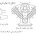 نظام التبريد الهوائي فى محرك السسيارات,محرك تبريد هوه,تبريد المحرك بالهواء