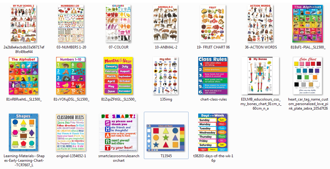PACKAGE IM's & CLASSROOM CHARTS FOR KINDERGARTEN - DepEd LP's