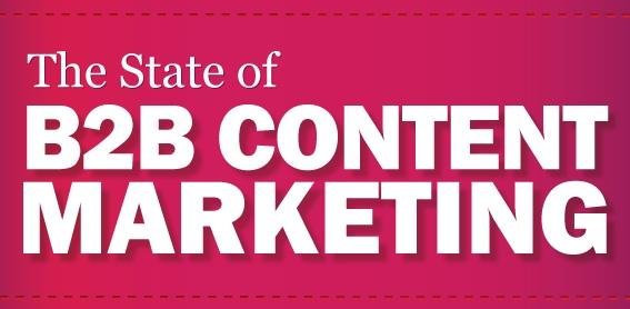 Image: The State Of B2B Content Marketing