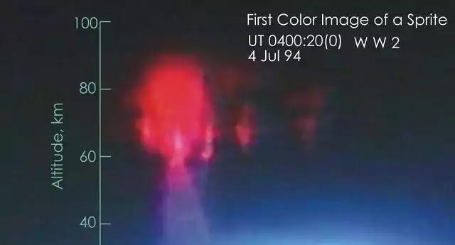 """Αστροναύτες φωτογράφισαν σπάνια """"κόκκινα δαιμόνια"""""""