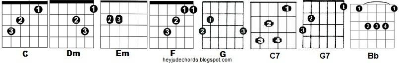 hey chords: