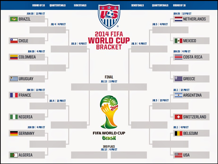 Fifa world cup 2014 bracket